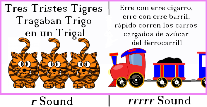 spanish words with rr